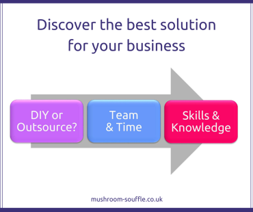 DIY or Outsourcing your Social Media for Business?