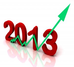 A little nudge to plan your Social Media strategy for 2013