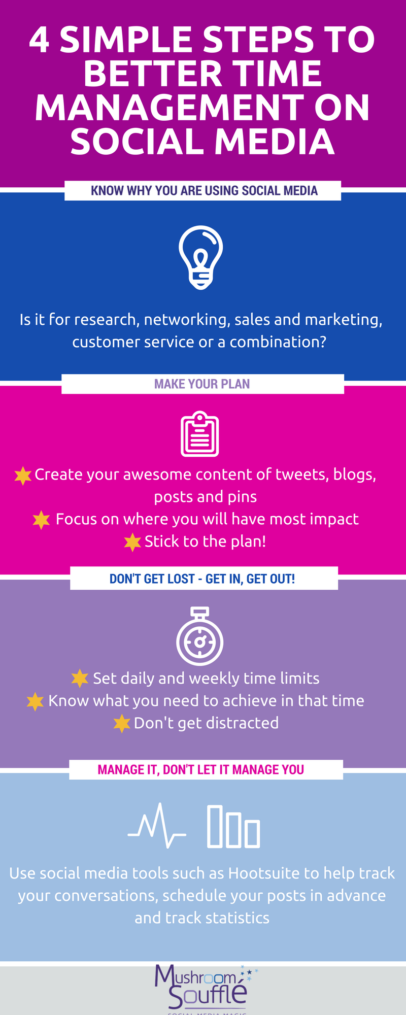 4 Simple Steps to Better Time Management on Social Media